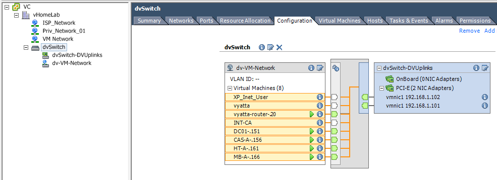 Management Network to Distributed Switch | vHomeLab